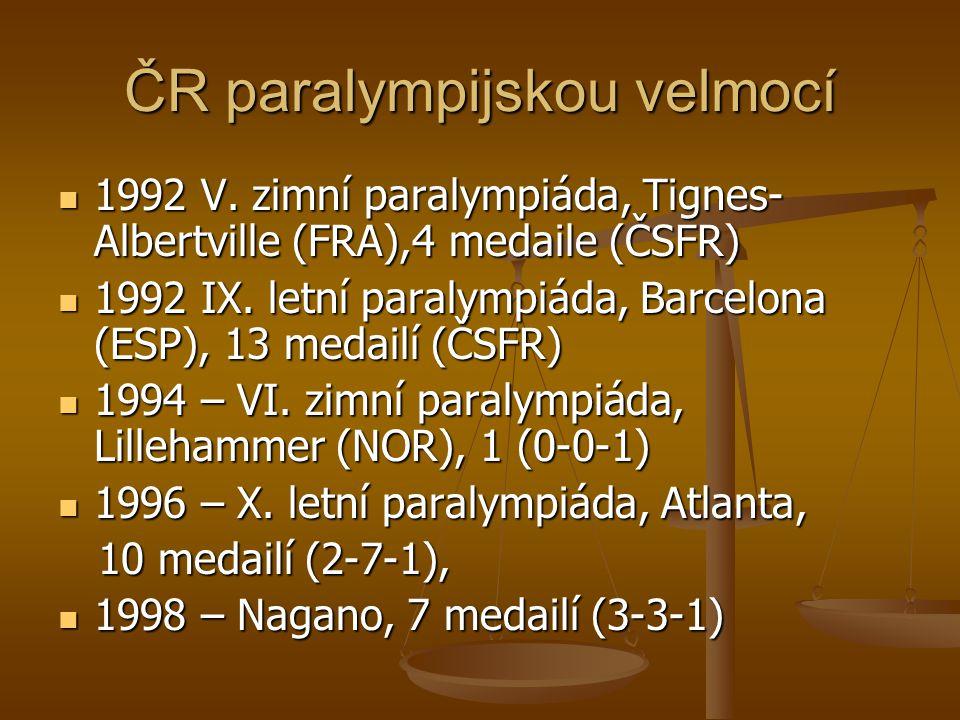 ČR paralympijskou velmocí