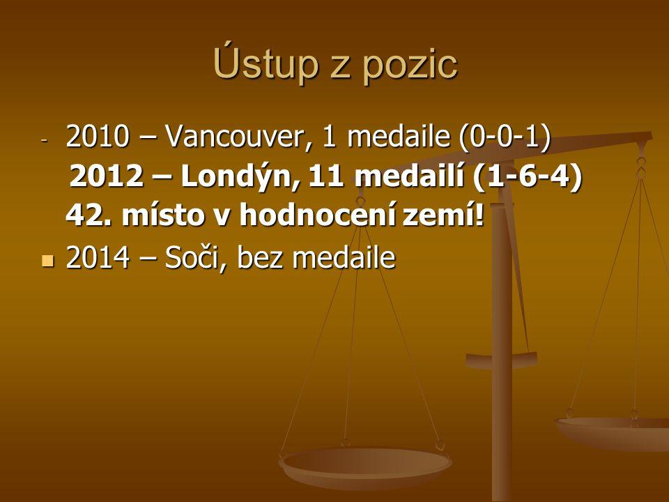 Ústup z pozic 2010 – Vancouver, 1 medaile (0-0-1)