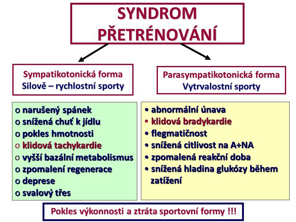 SYNDROM PŘETRÉNOVÁNÍ Sympatikotonická forma Parasympatikotonická forma