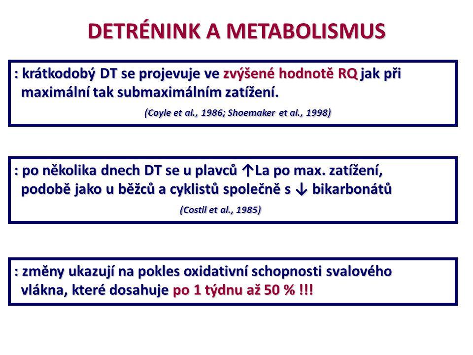 DETRÉNINK A METABOLISMUS