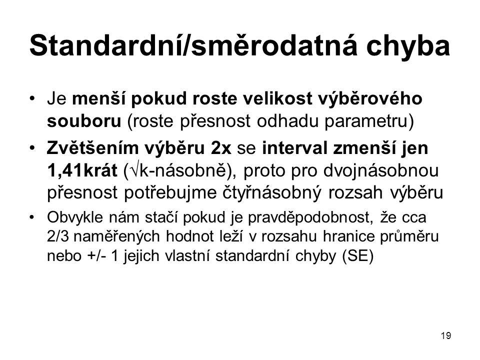 Standardní/směrodatná chyba