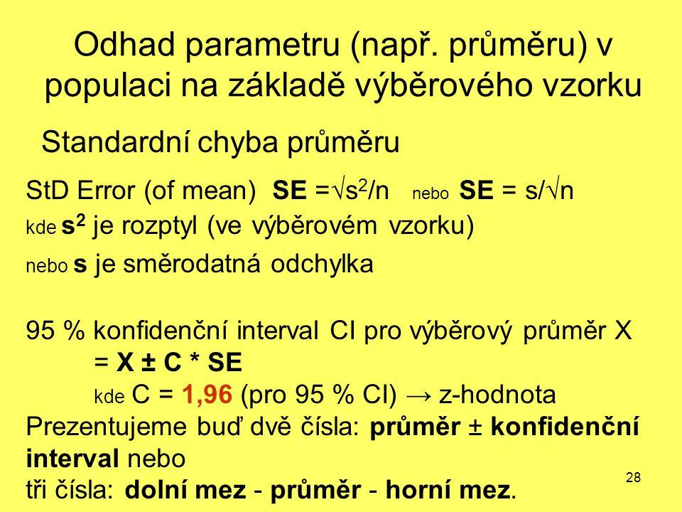 Odhad parametru (např. průměru) v populaci na základě výběrového vzorku