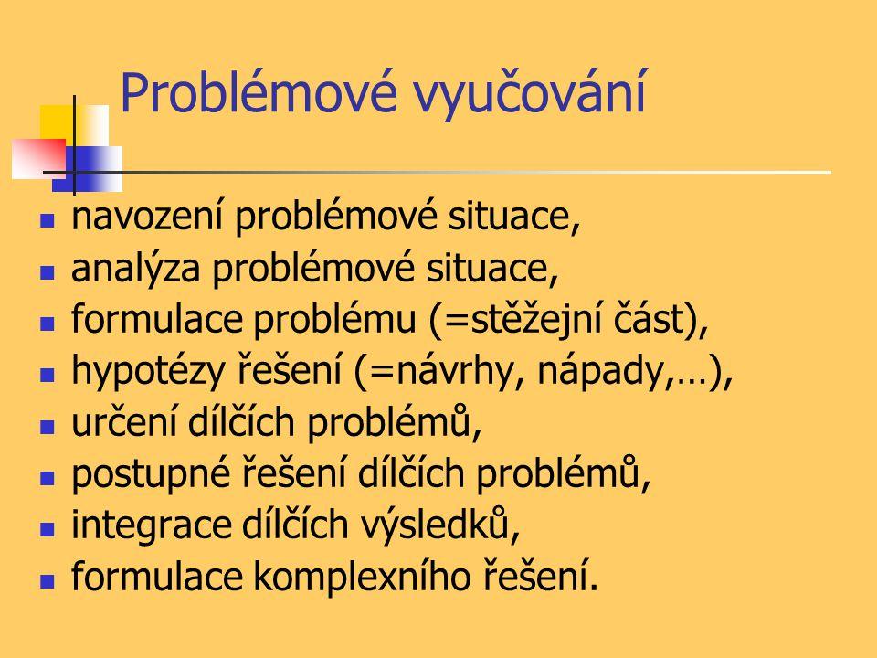 Problémové vyučování navození problémové situace,