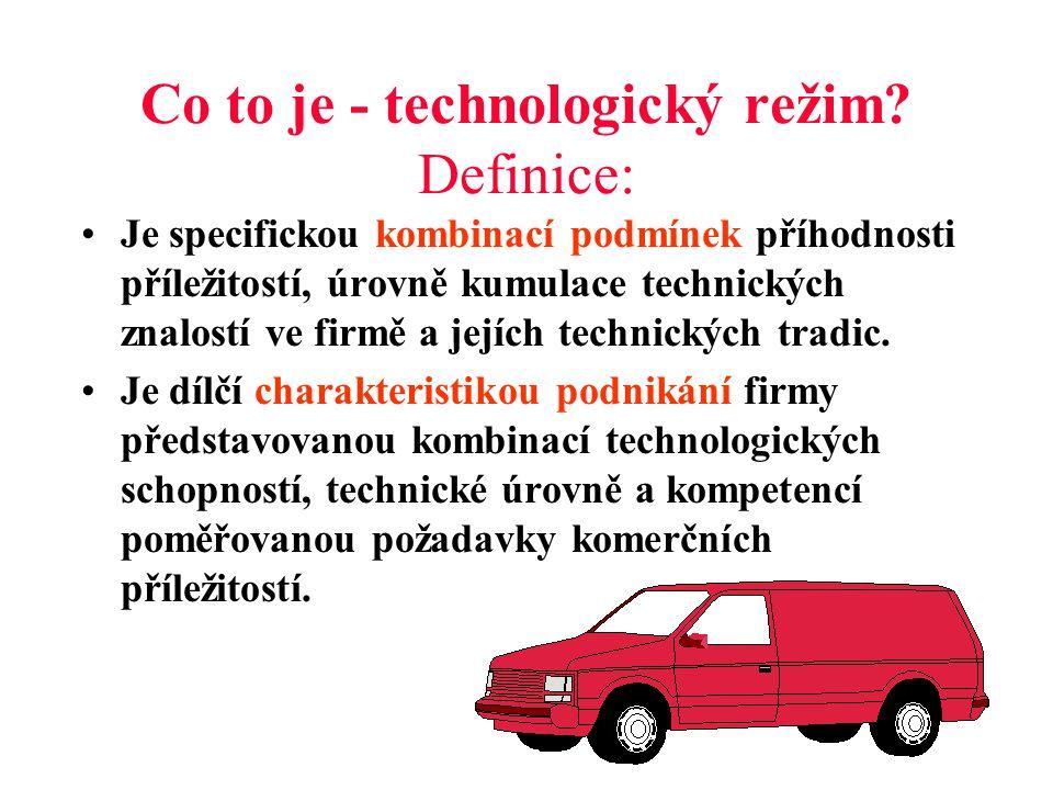 Co to je - technologický režim Definice: