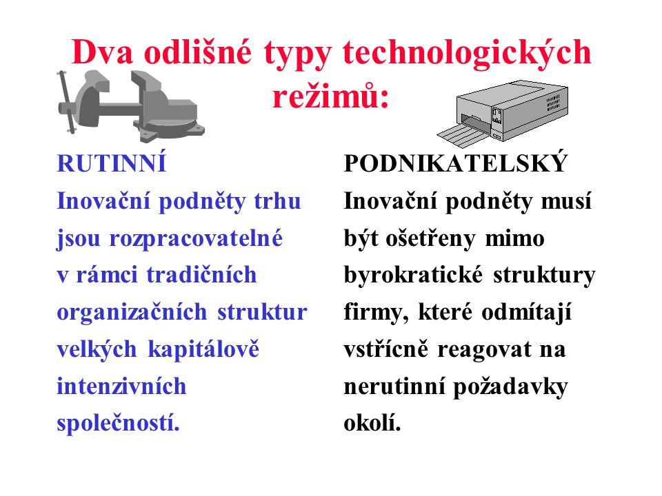 Dva odlišné typy technologických režimů: