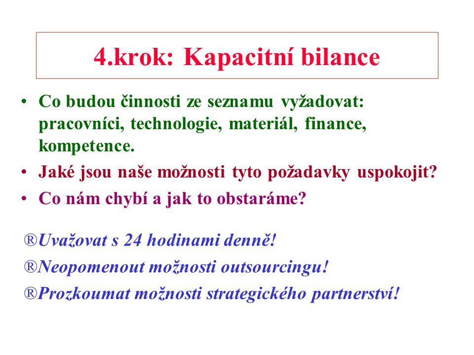4.krok: Kapacitní bilance