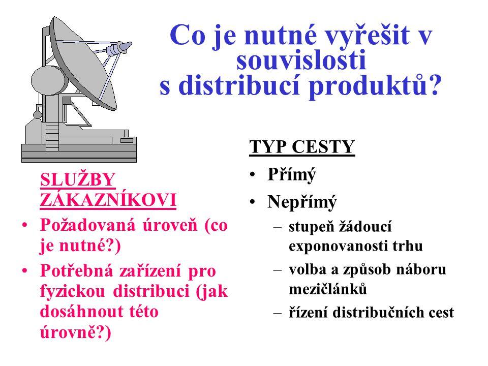 Co je nutné vyřešit v souvislosti s distribucí produktů