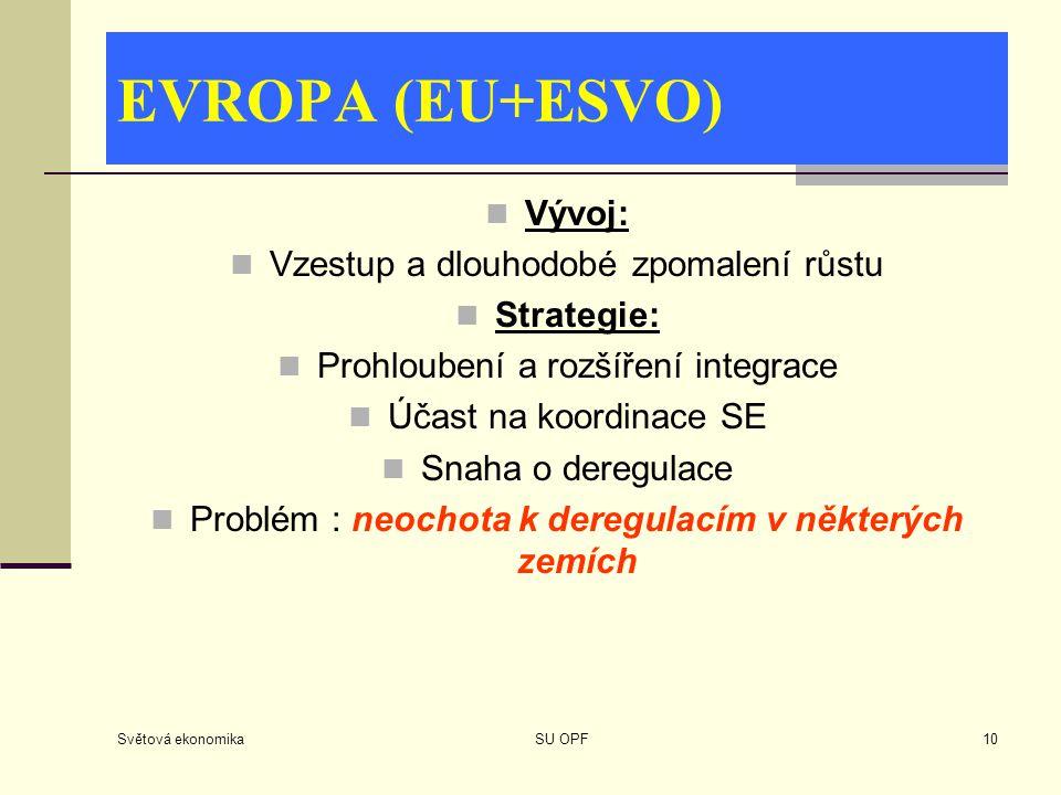 EVROPA (EU+ESVO) Vývoj: Vzestup a dlouhodobé zpomalení růstu