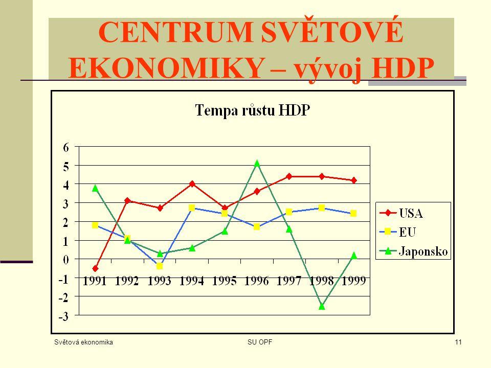 CENTRUM SVĚTOVÉ EKONOMIKY – vývoj HDP