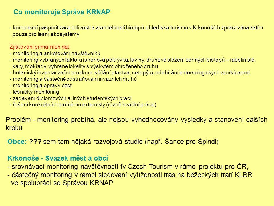 Co monitoruje Správa KRNAP