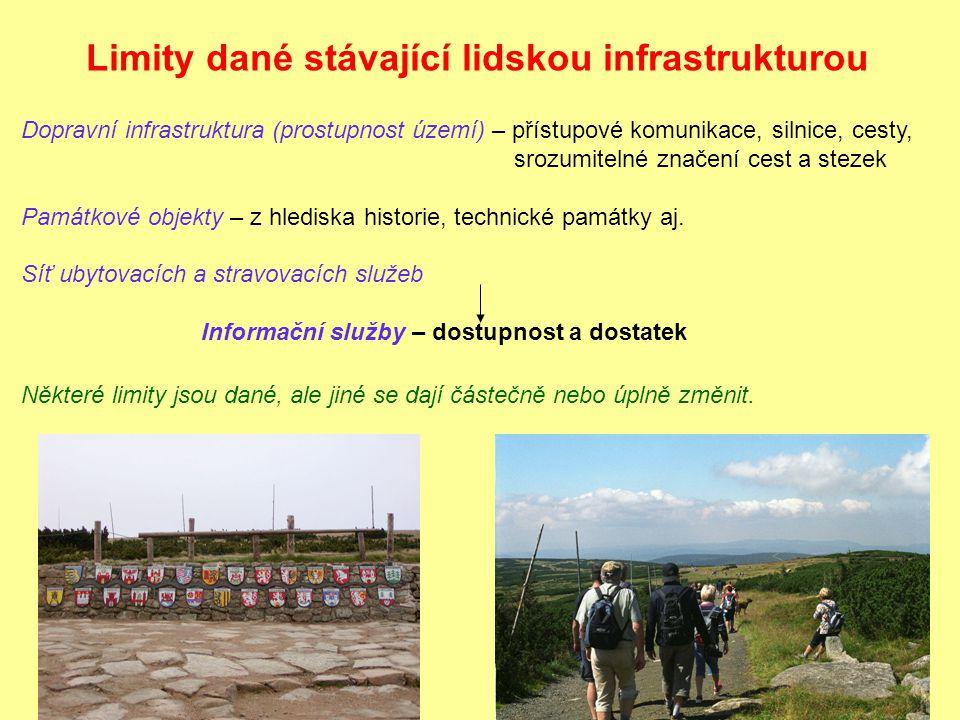 Limity dané stávající lidskou infrastrukturou