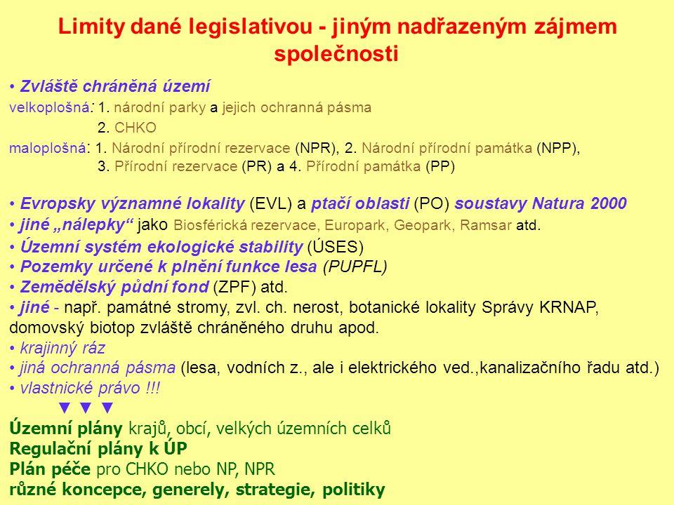Limity dané legislativou - jiným nadřazeným zájmem