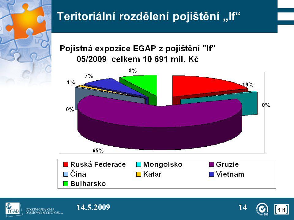 """Teritoriální rozdělení pojištění """"If"""