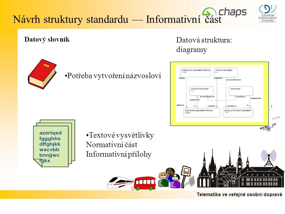 Návrh struktury standardu –– Informativní část