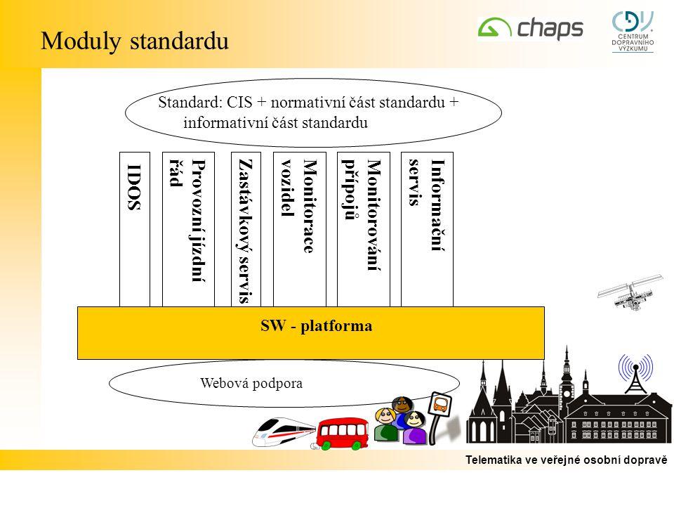 Moduly standardu Provozní jízdní řád Monitorace vozidel