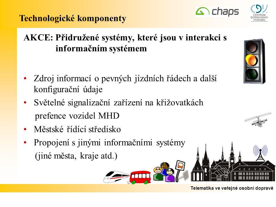 Technologické komponenty