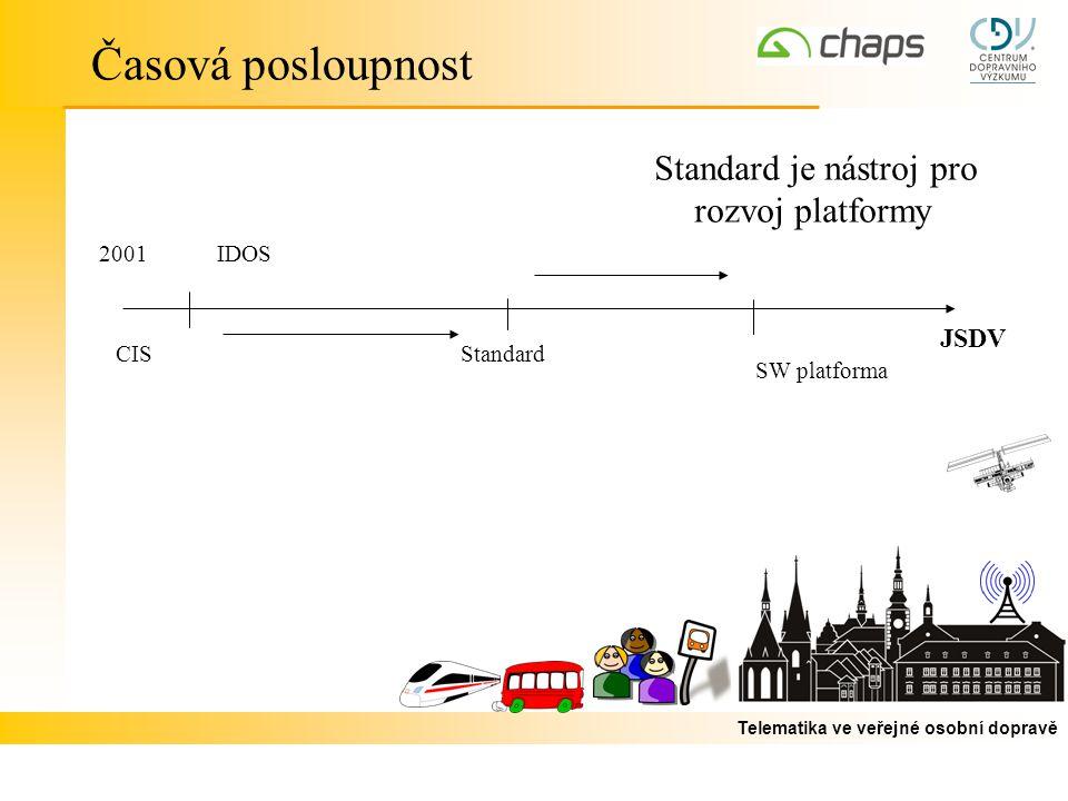 Časová posloupnost Standard je nástroj pro rozvoj platformy JSDV ČR