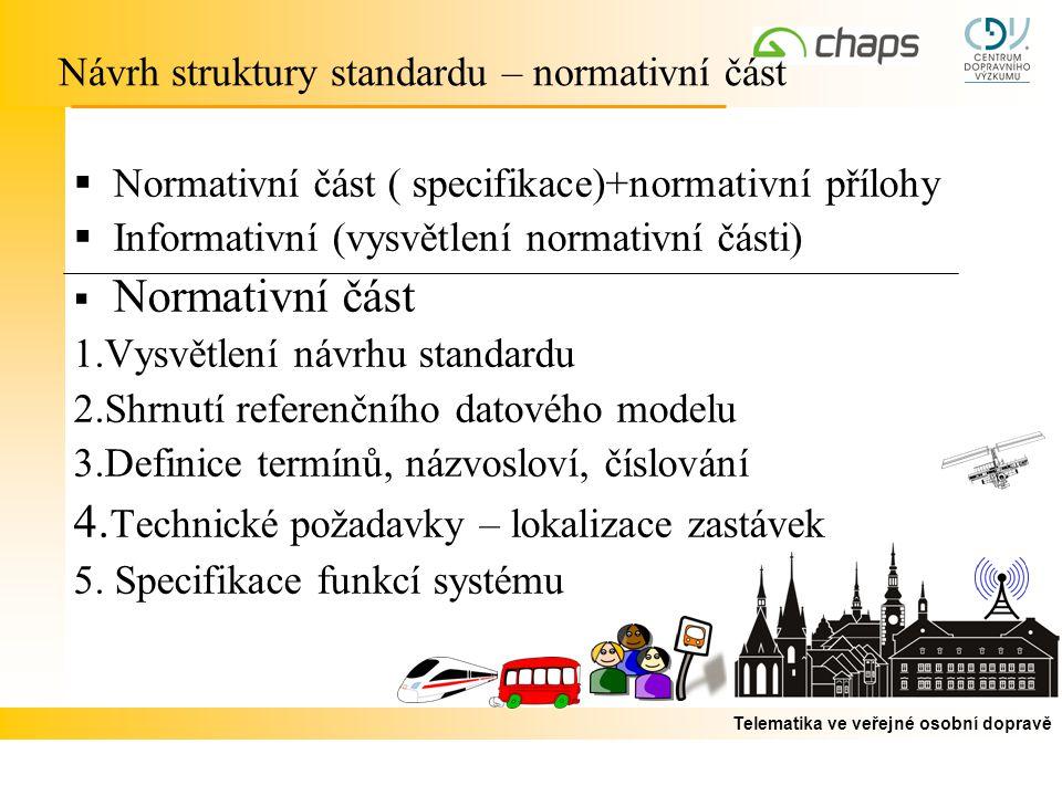 Návrh struktury standardu – normativní část