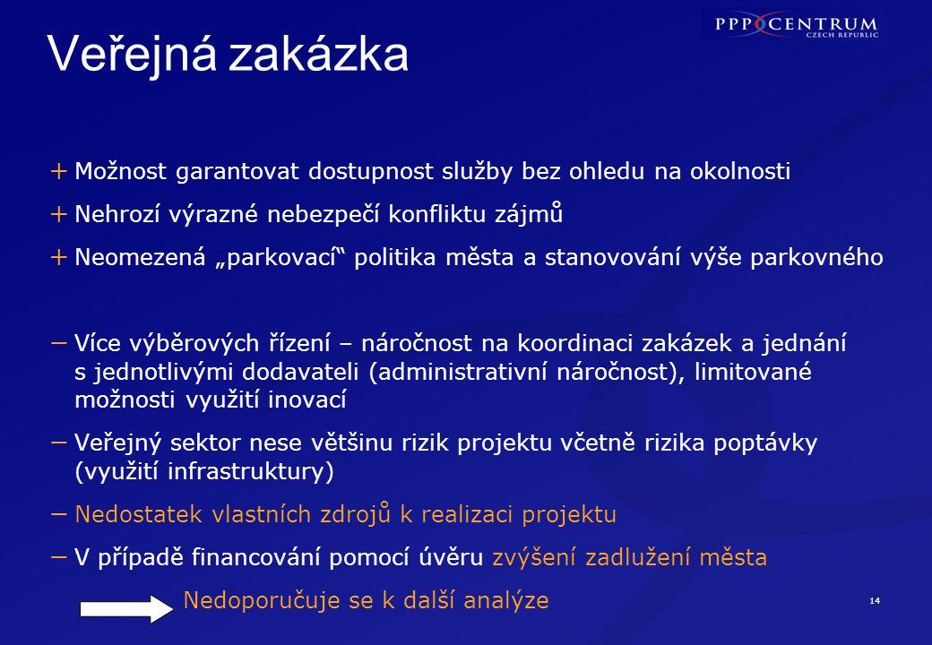 PPP Zapojení soukromého investora na zajištění návrhu, výstavby, financování a údržby parkovacího domu.