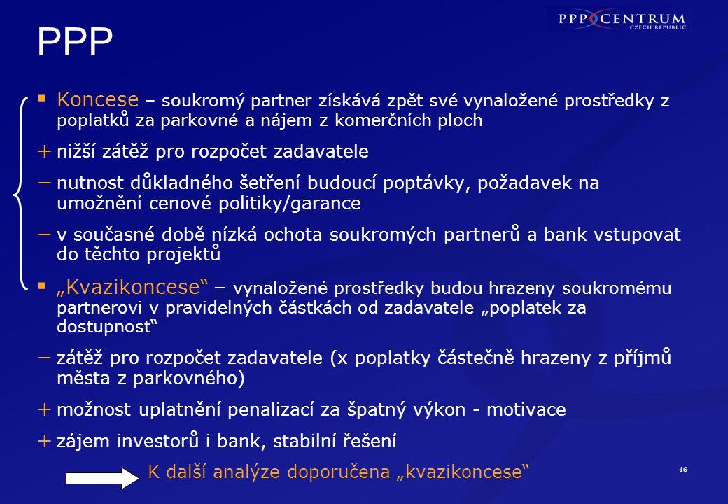 EU fondy Oblast podpory 3.1. Rozvoj urbanizačních center