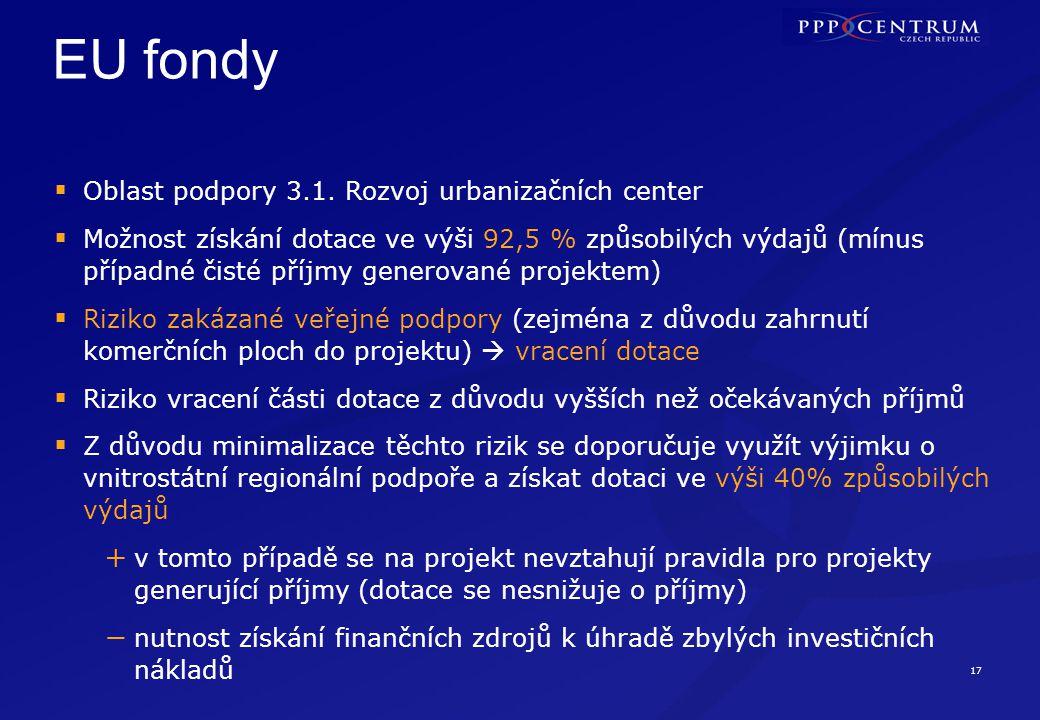 EU fondy Zadání projektu