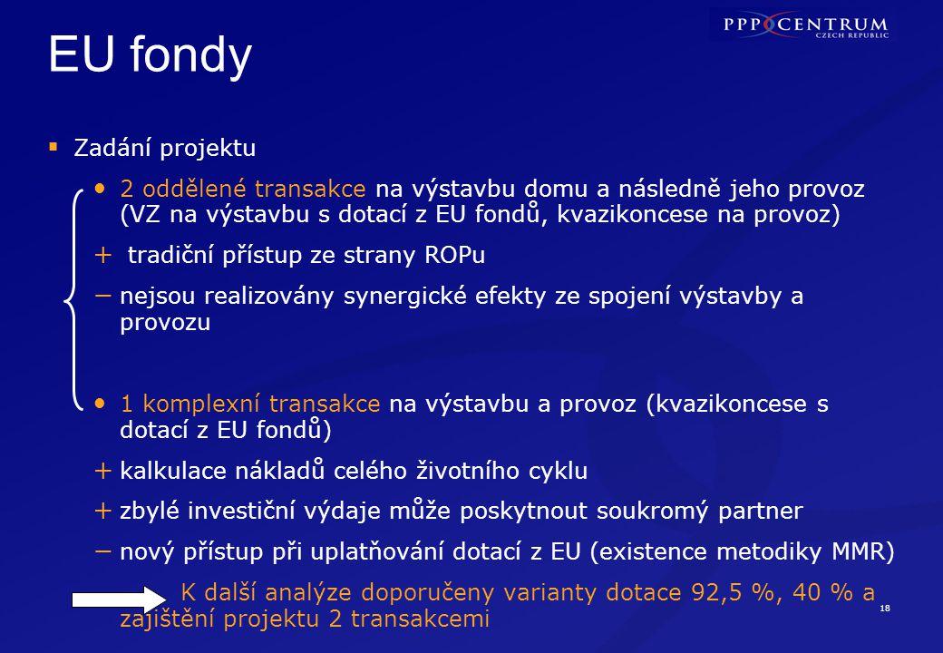 3. Finanční analýza (ilustrace)
