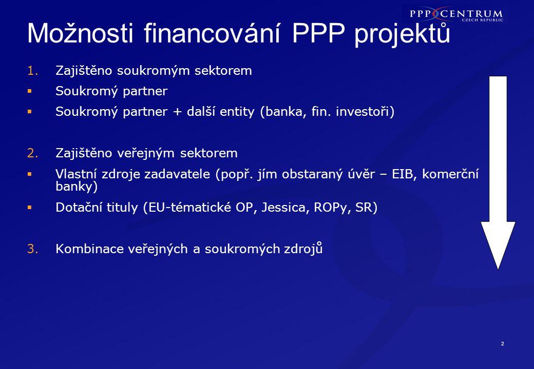 Způsob financování - 1 Zajištěno plně soukromým partnerem