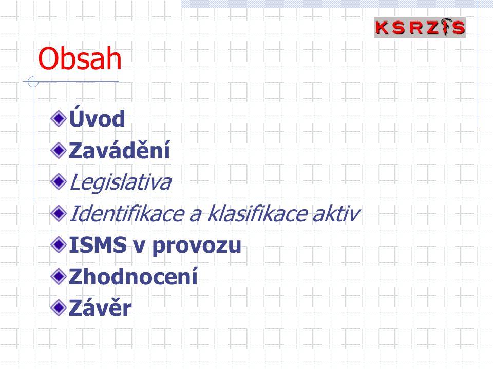 Obsah Úvod Zavádění Legislativa Identifikace a klasifikace aktiv