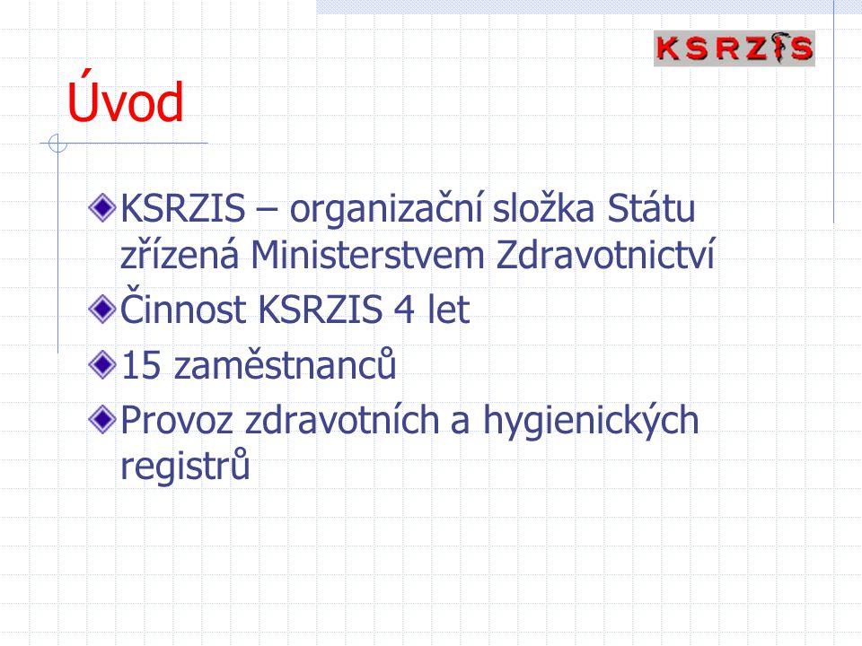 Úvod KSRZIS – organizační složka Státu zřízená Ministerstvem Zdravotnictví. Činnost KSRZIS 4 let. 15 zaměstnanců.