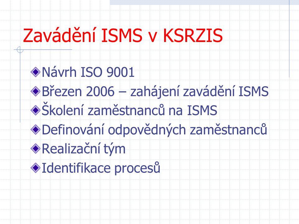 Zavádění ISMS v KSRZIS Návrh ISO 9001