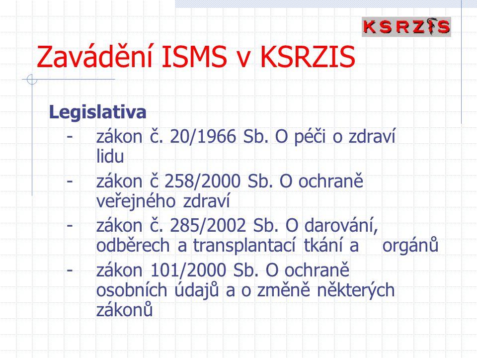Zavádění ISMS v KSRZIS Legislativa