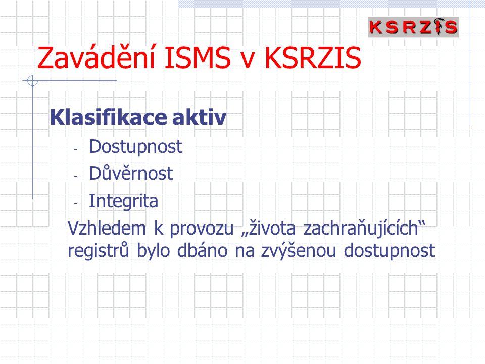 Zavádění ISMS v KSRZIS Klasifikace aktiv Dostupnost Důvěrnost