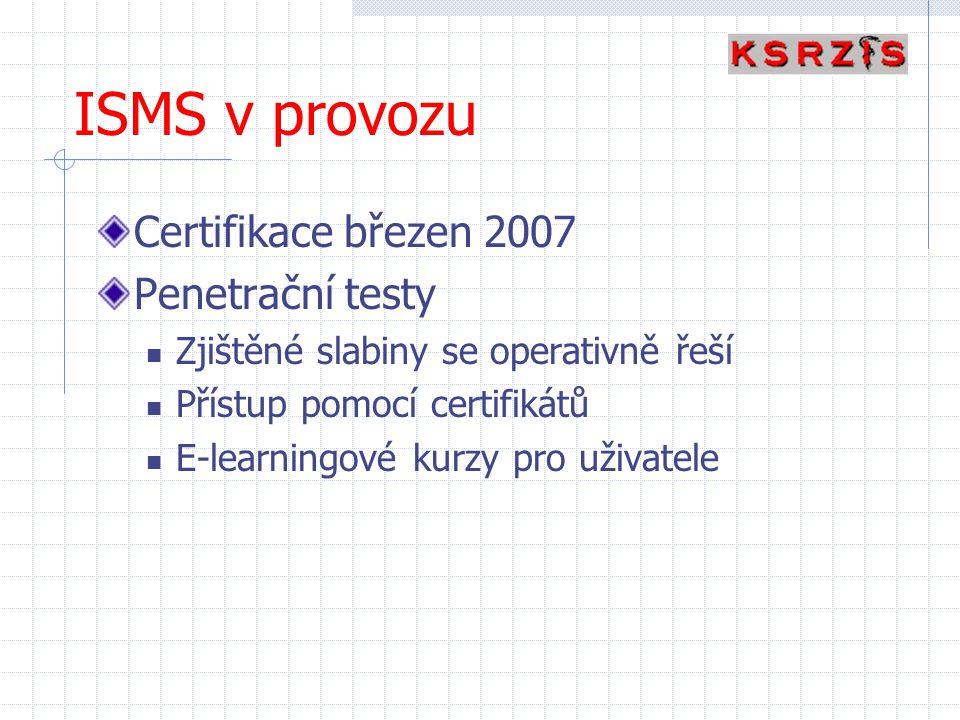 ISMS v provozu Certifikace březen 2007 Penetrační testy