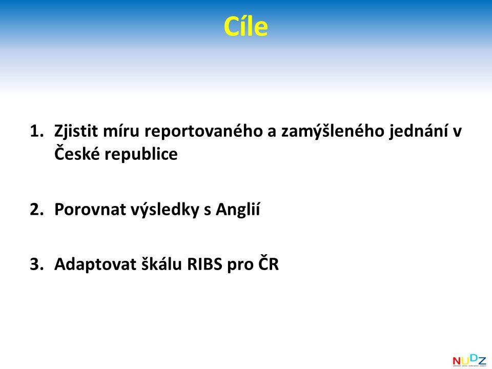 Cíle Zjistit míru reportovaného a zamýšleného jednání v České republice. Porovnat výsledky s Anglií.