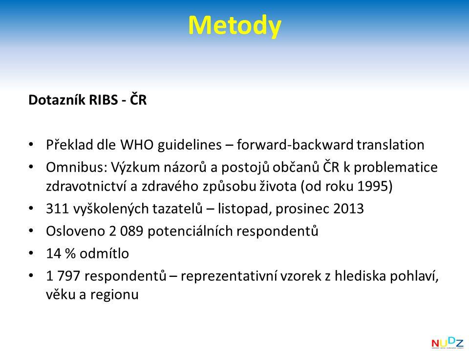 Metody Dotazník RIBS - ČR