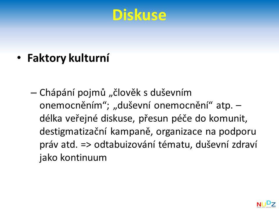Diskuse Faktory kulturní