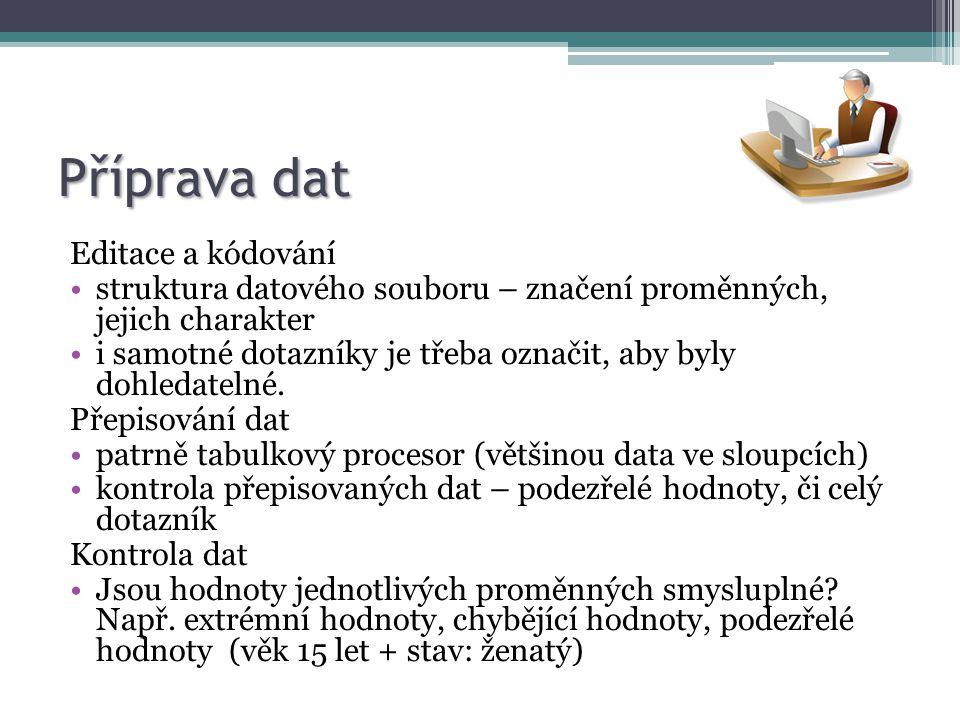 Příprava dat Editace a kódování