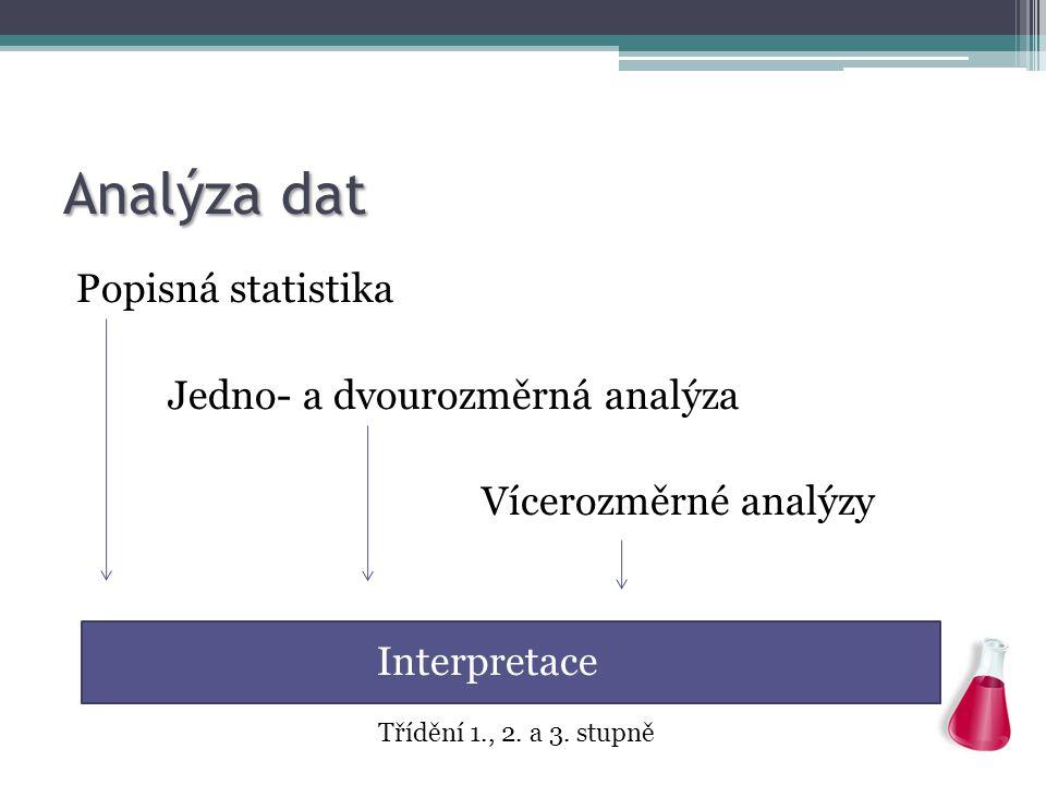 Analýza dat Popisná statistika Jedno- a dvourozměrná analýza Vícerozměrné analýzy Interpretace Třídění 1., 2.