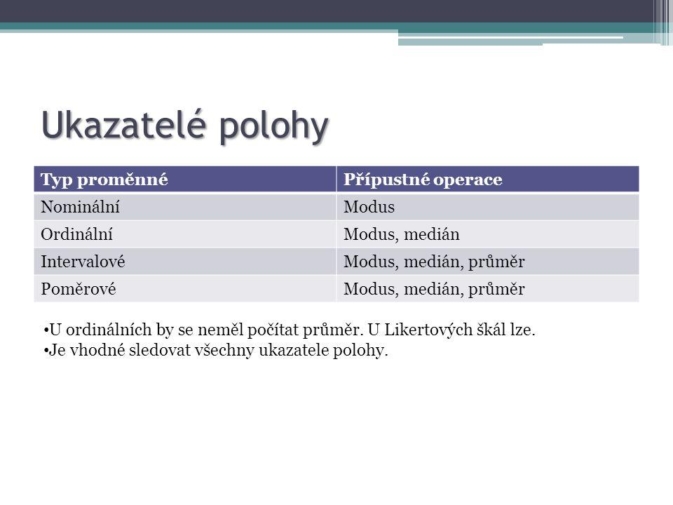 Ukazatelé polohy Typ proměnné Přípustné operace Nominální Modus