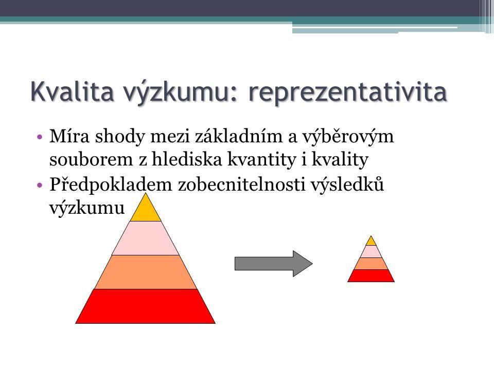 Kvalita výzkumu: reprezentativita