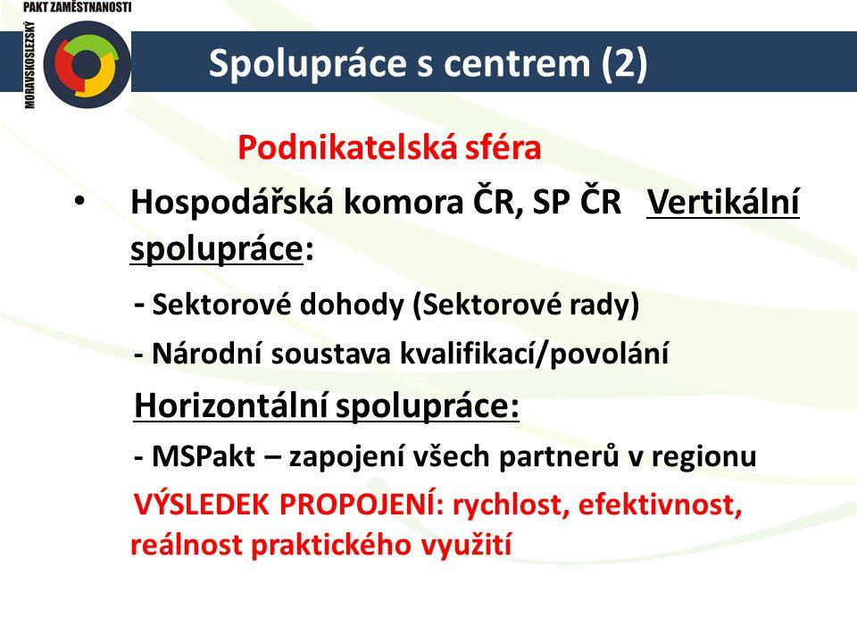 Spolupráce s centrem (2)