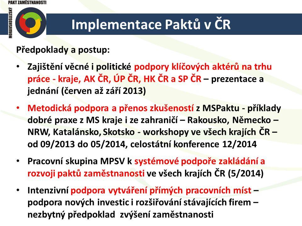 Implementace Paktů v ČR