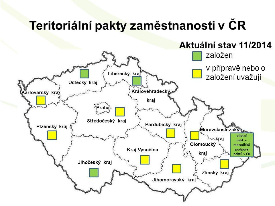 Teritoriální pakty zaměstnanosti v ČR