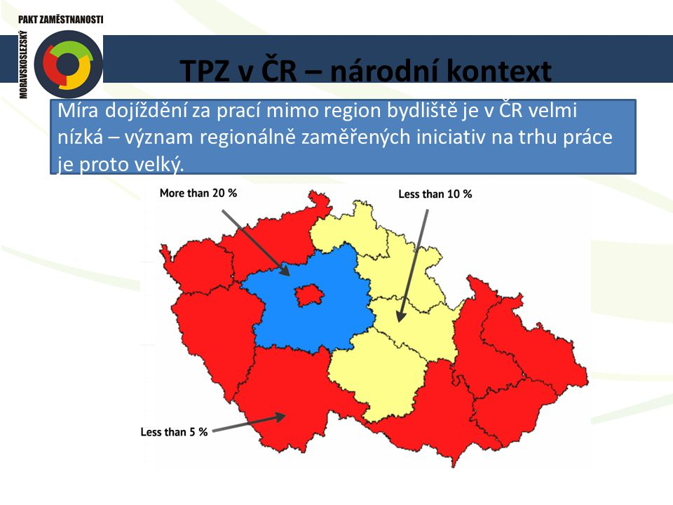 TPZ v ČR – národní kontext