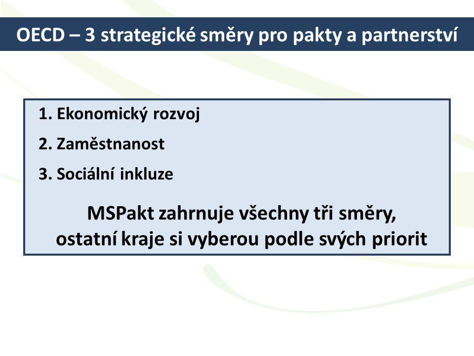 OECD – 3 strategické směry pro pakty a partnerství