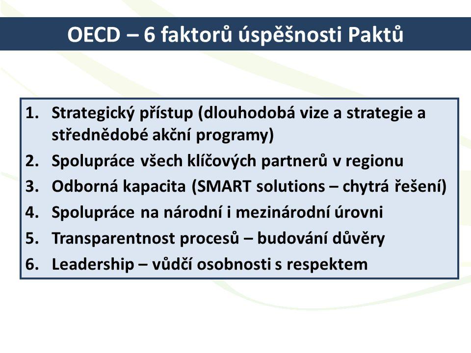 OECD – 6 faktorů úspěšnosti Paktů