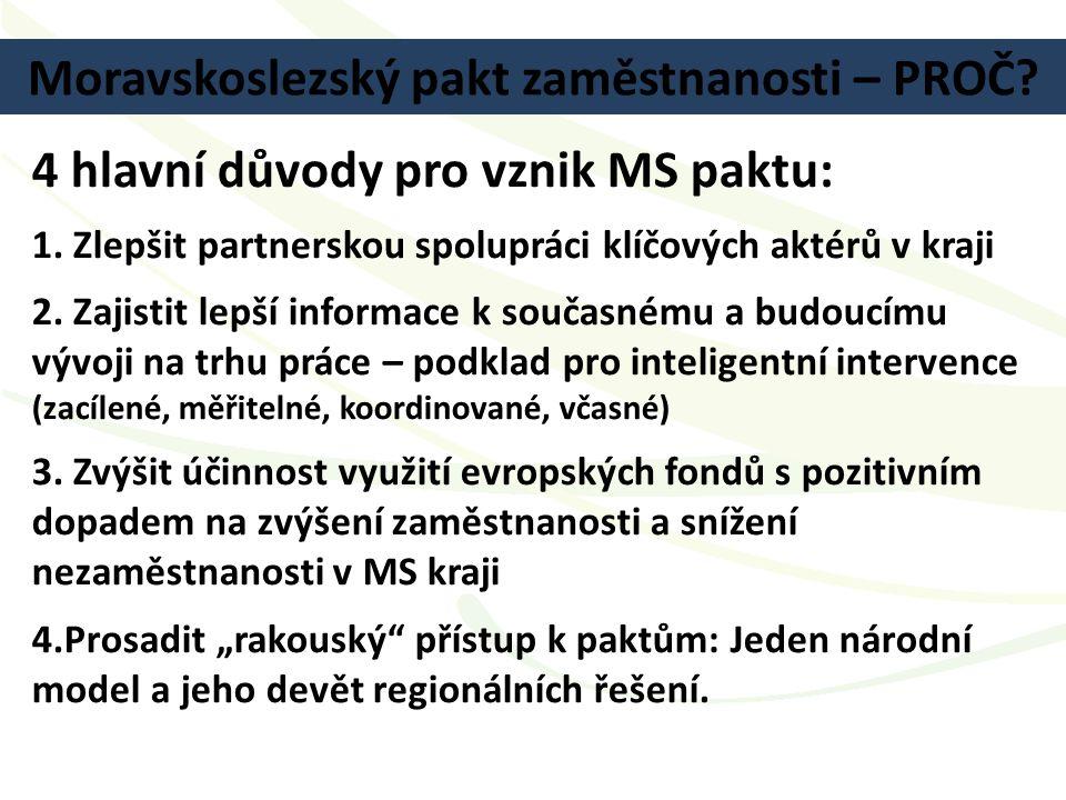 Moravskoslezský pakt zaměstnanosti – PROČ