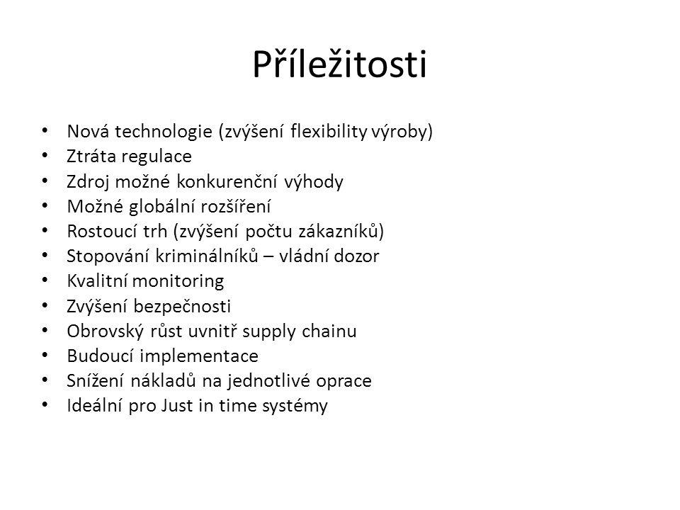 Příležitosti Nová technologie (zvýšení flexibility výroby)