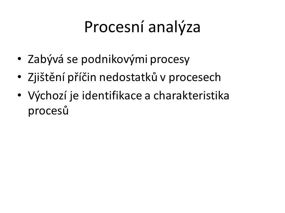 Procesní analýza Zabývá se podnikovými procesy