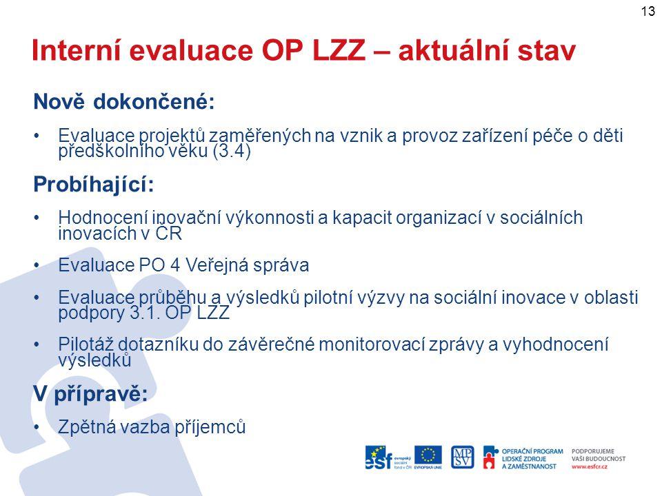Interní evaluace OP LZZ – aktuální stav
